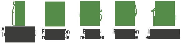 Lactovit, marca sostenible que cuida el medio ambiente